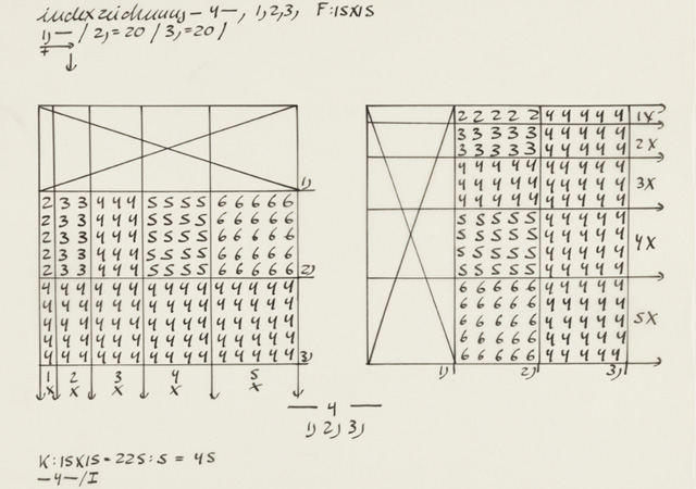Hanne_Darboven_-_K15_X_15-F15_X_15_(Ordner1),_1972-1973