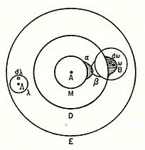 204px-Boltzmanns-molecule